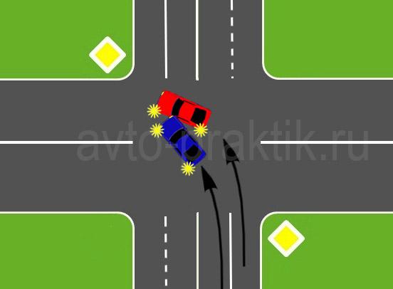 ДТП при повороте налево – кто виноват, схемы и разбор аварий